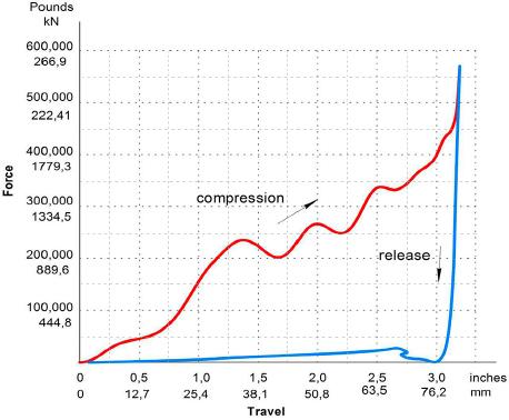 Graph Absorptions apparaten KPA-81